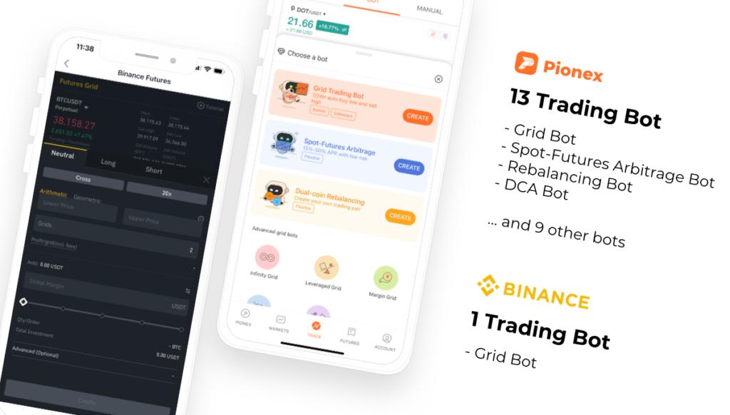 Binance trading bot review